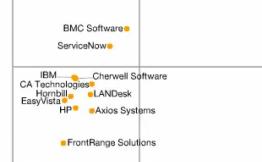 为什么是ServiceNow,不是BMC?-企业软件漫谈(3)