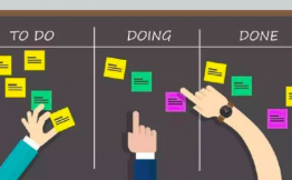 Leangoo企业版,助力企业规模化敏捷