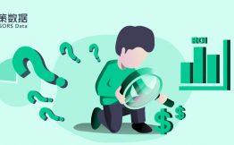 企业KPI=ROI?这个魔咒怎么破?