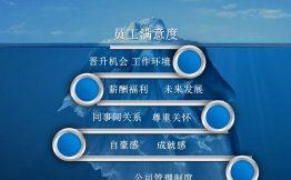 问卷网与中国好餐厅达成战略合作:助力餐企升维,引导行业升级