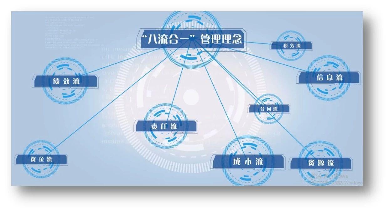 中交一公局厦门公司项目管理系统成功上线