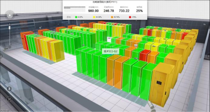 【优锘科技】数据中心可视化管理平台助力辽宁农信提升数据中心管理水平