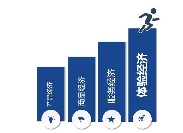 2019中国客户体验管理高峰论坛倒计时!大咖阵容抢先看