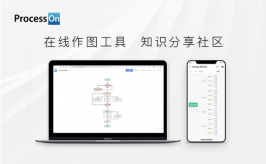 ProcessOn在线作图:协同办公让团队工作更高效!