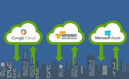 中美云计算对比:创新者穿越巨头丛林
