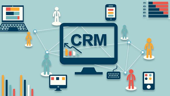 CRM软件:企业快速发展的助推器
