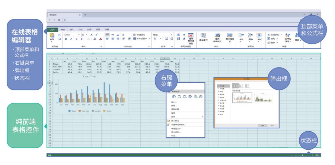 """纵观 Excel 演化史,开发者如何通过""""表格技术""""提升企业生产力"""