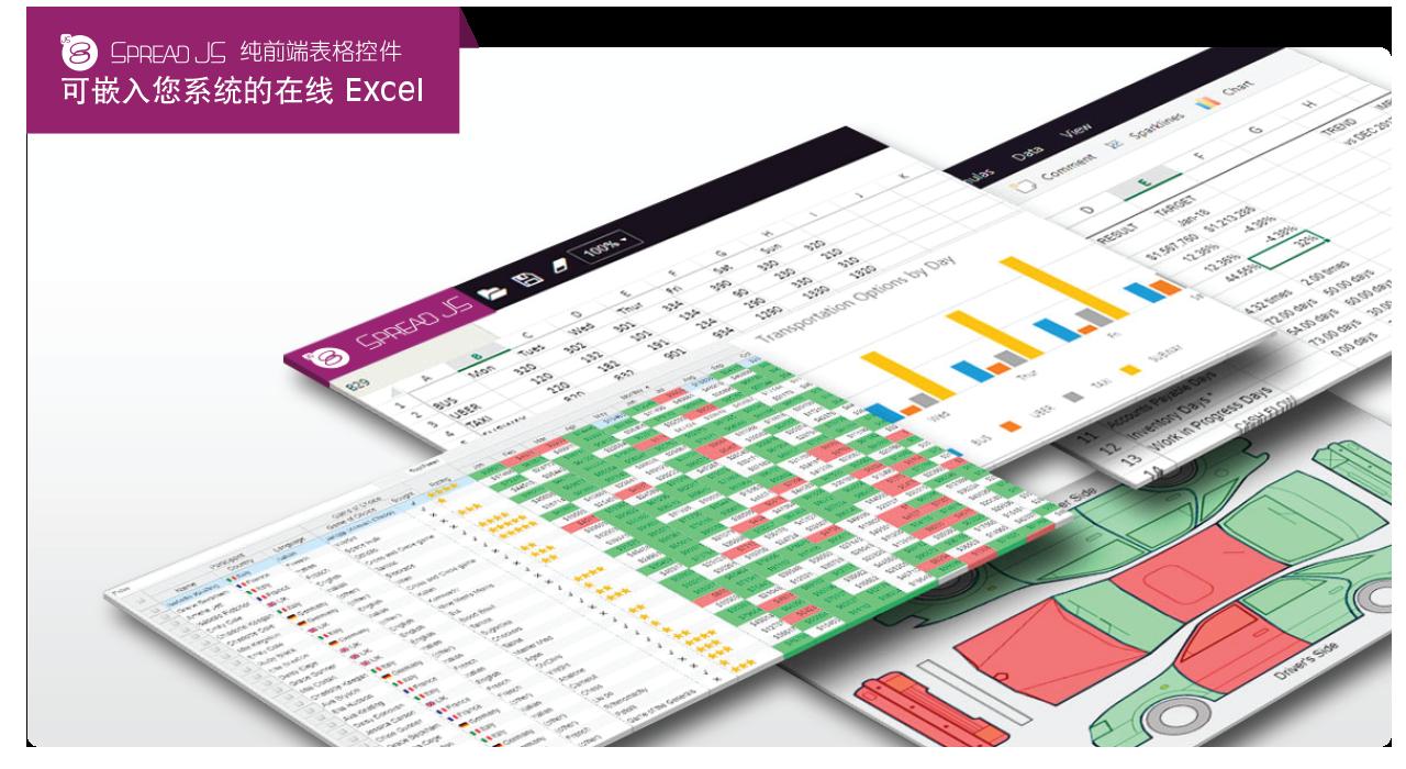 金融业数据智能分析平台的开发难度如何突破?