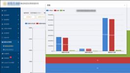 行云数聚税务数字化实践,基于 SpreadJS 构建纳税申报管理系统