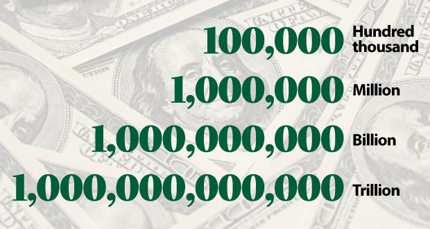 微软、谷歌和亚马逊市值突破1万亿美元的四个思考