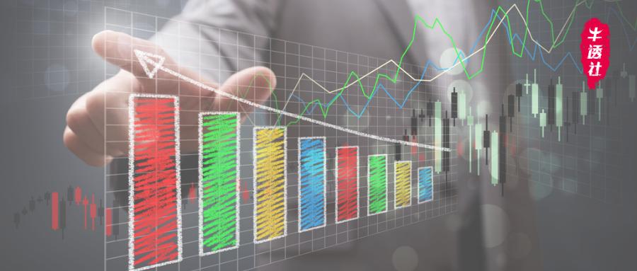 如何在存量竞争中保持可持续增长?你的企业做对了吗?