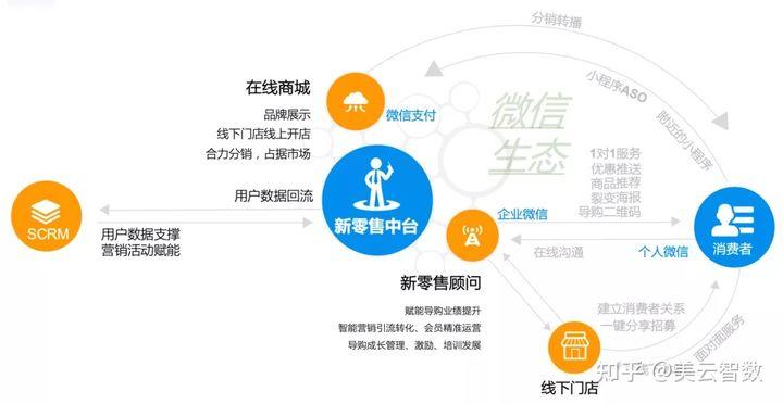 """国货之""""光""""背后 传统零售企业如何在消费升级时代""""长红""""?"""