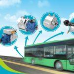 新能源传动龙头企业苏州绿控携手瑞云服务云,用数字化服务提升品牌价值