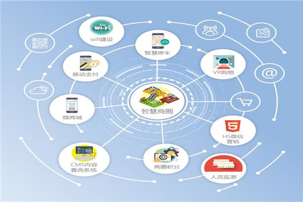 """微程科技响应""""十六字""""建设–助实体店业增强市场竞争力"""