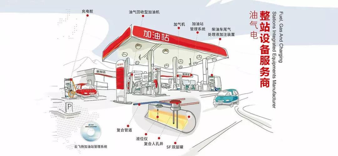 签约喜讯 中海盈携手瑞云服务云,以数字化服务铸就能源加注设备产业增长新引擎